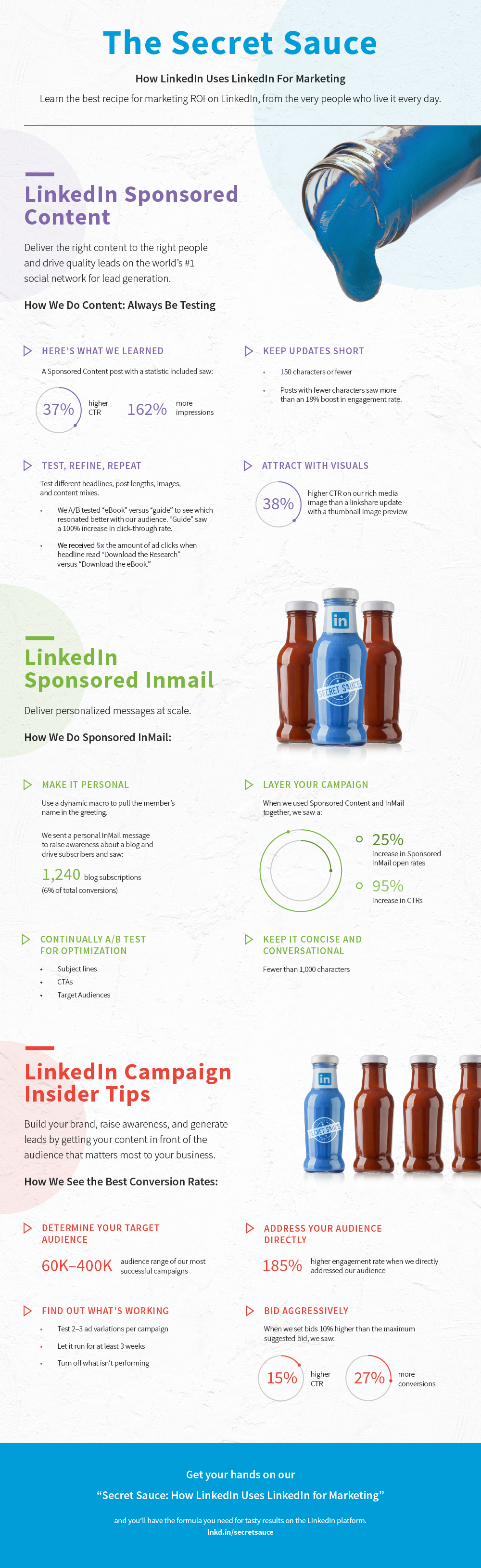 How LinkedIn Uses LinkedIn