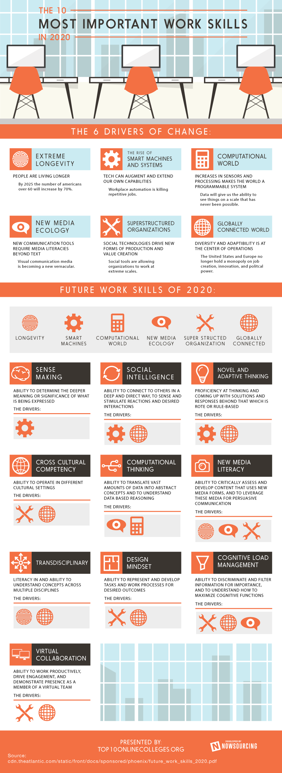 Top 10 Work Skills You'll Need in 2020 (Infographic) Image