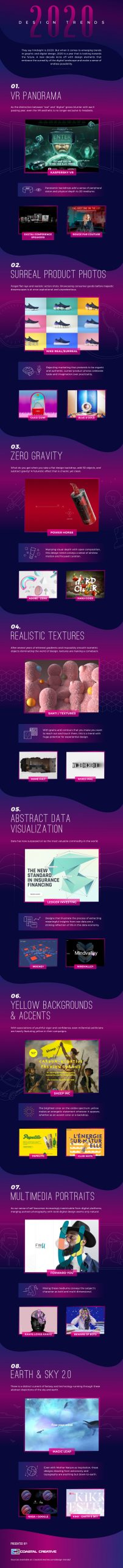 The Digital and Graphic Design Trends of 2020 Infographic Image