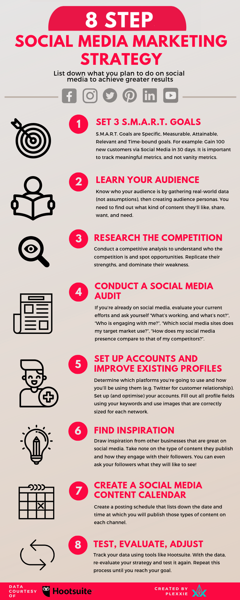 8 Steps to a More Effective Social Media Marketing Strategy Infographic Image