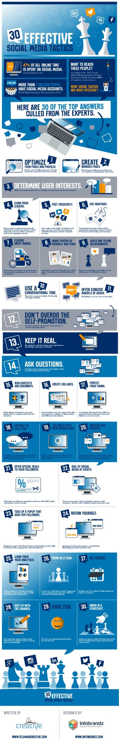 30 Effective Social Media Tactics Infographic Image