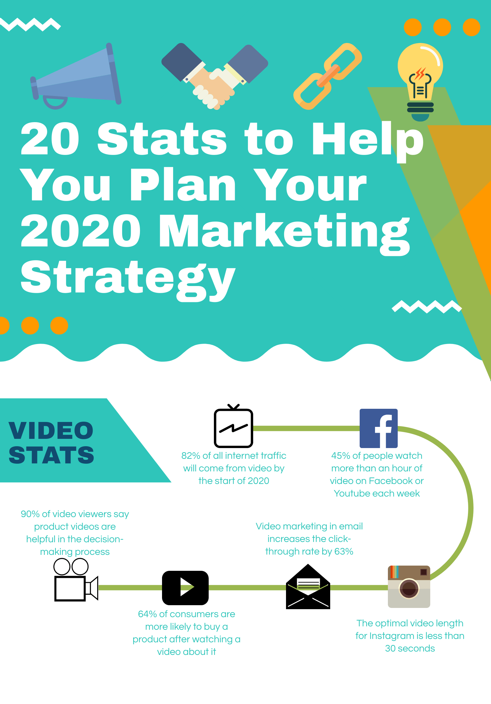 20 Stats to Help You Plan Your 2020 Marketing Strategy Infographic Image