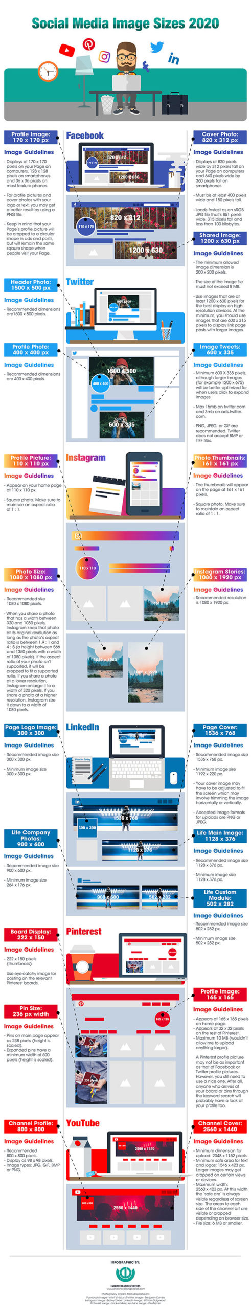 Your Bookmarkable Guide to Social Media Image Sizes in 2020 Infographic Image