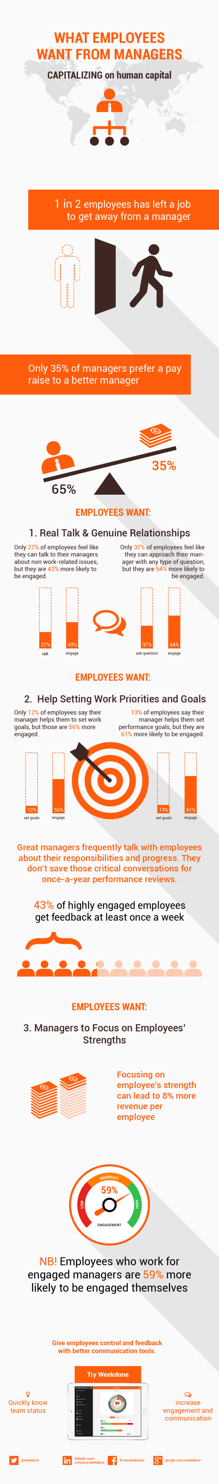 What your employees want and why you should care Image