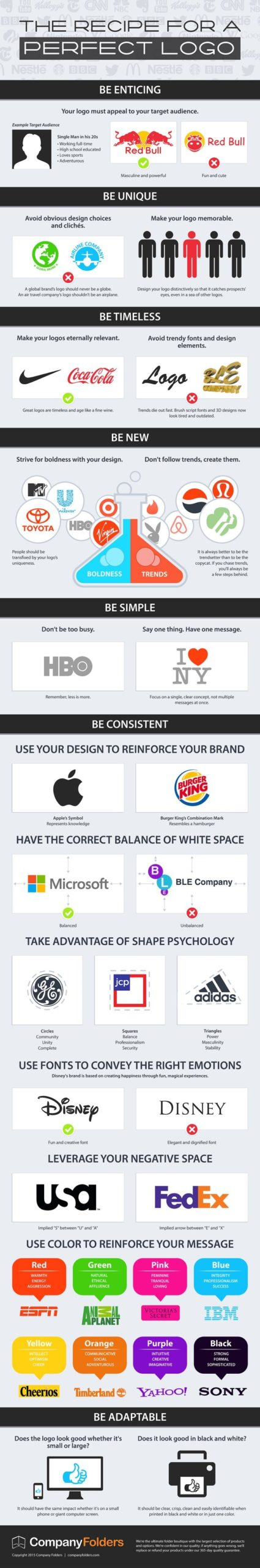 How to Design the Perfect Business Logo Infographic Image