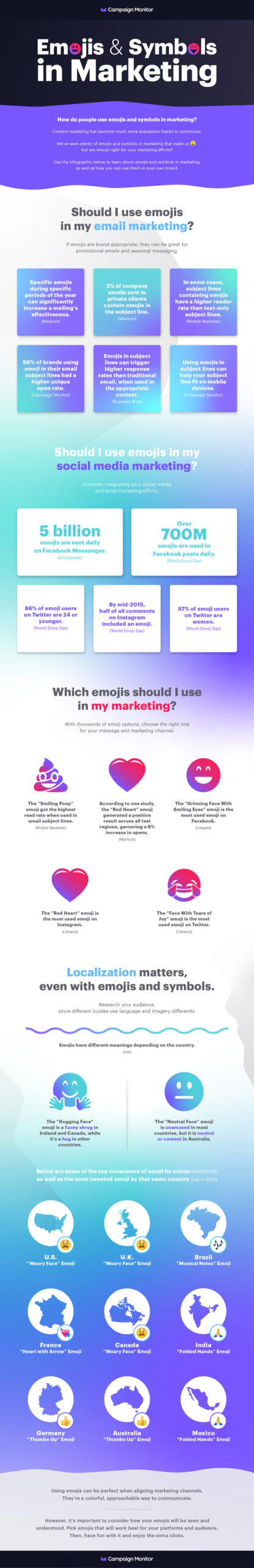 Why your marketing strategy needs emojis Infographic Image