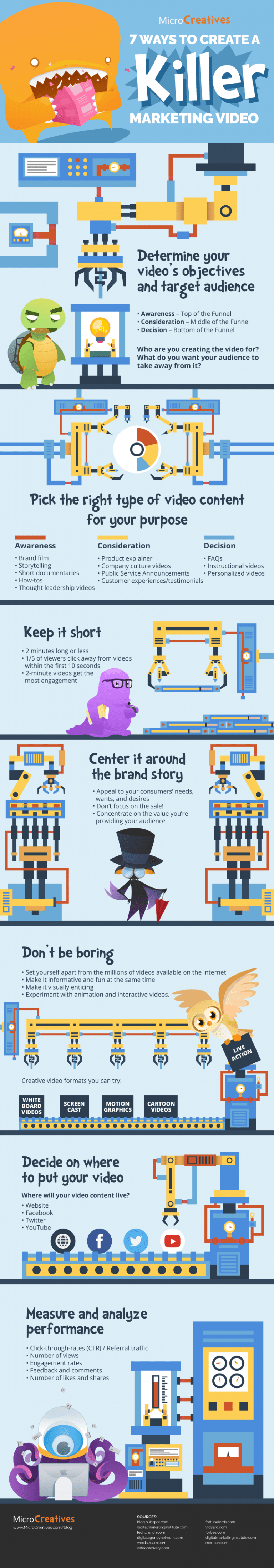 Seven Ways to Create Killer Marketing Videos Infographic Image