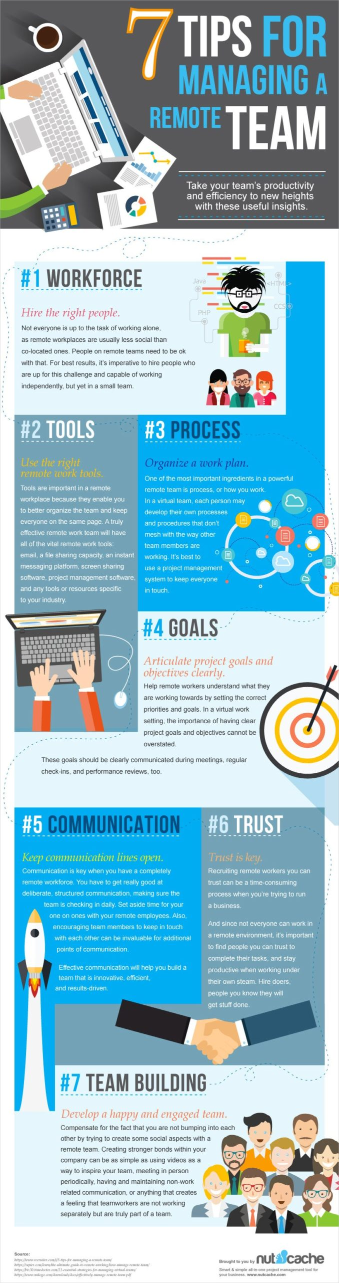 7 Tips for Managing a Remote Team Infographic Image