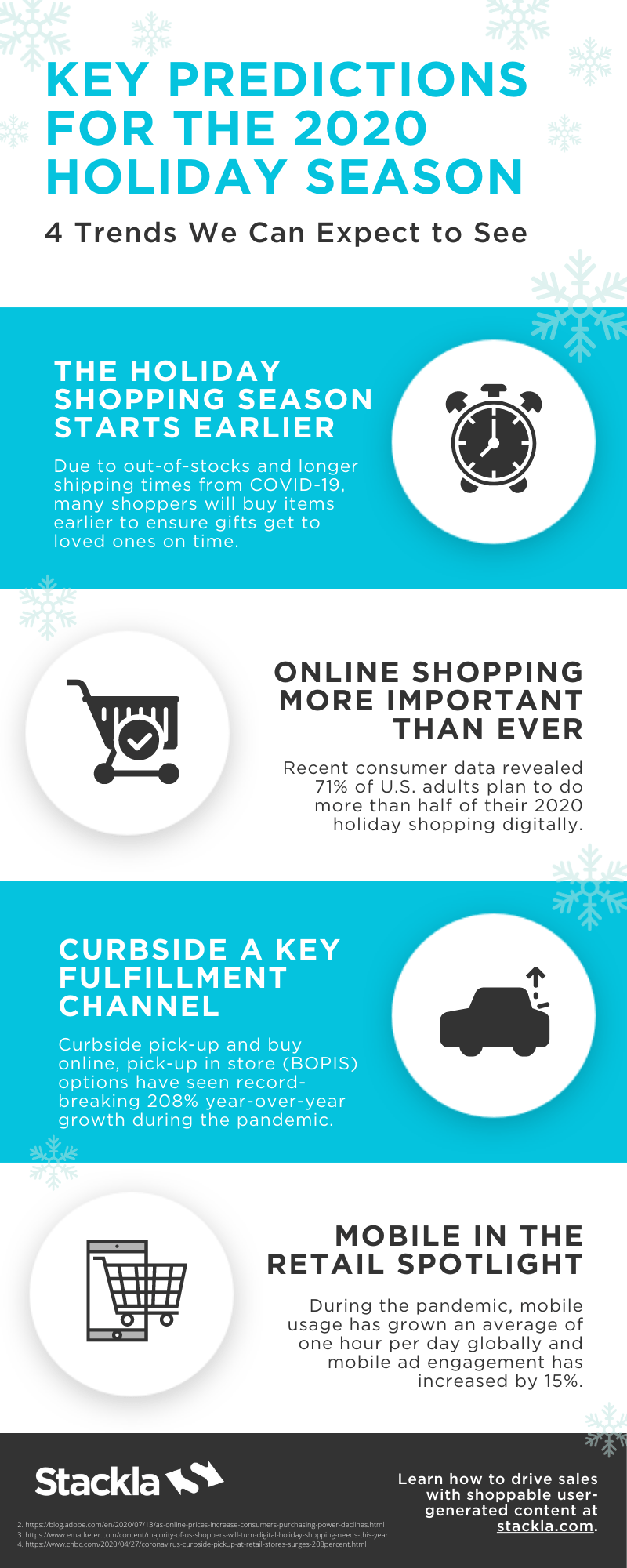 4 Key Predictions for the 2020 Holiday Shopping Season Infographic Image