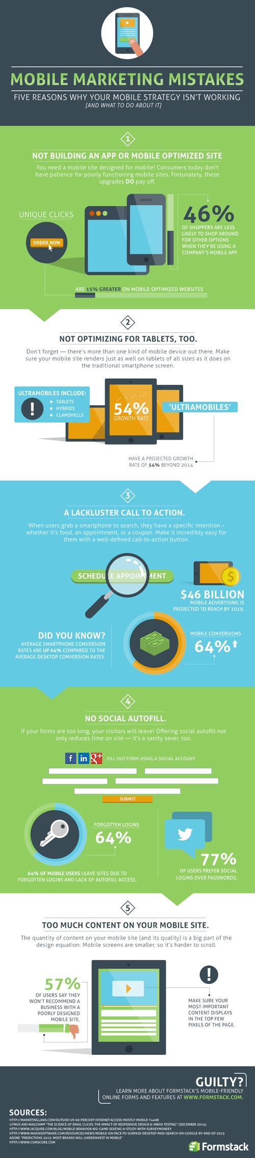 5 Mobile Marketing Mistakes Infographic Image