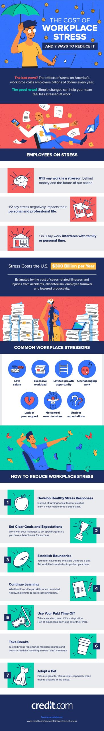 How to Reduce Workplace Stress Image