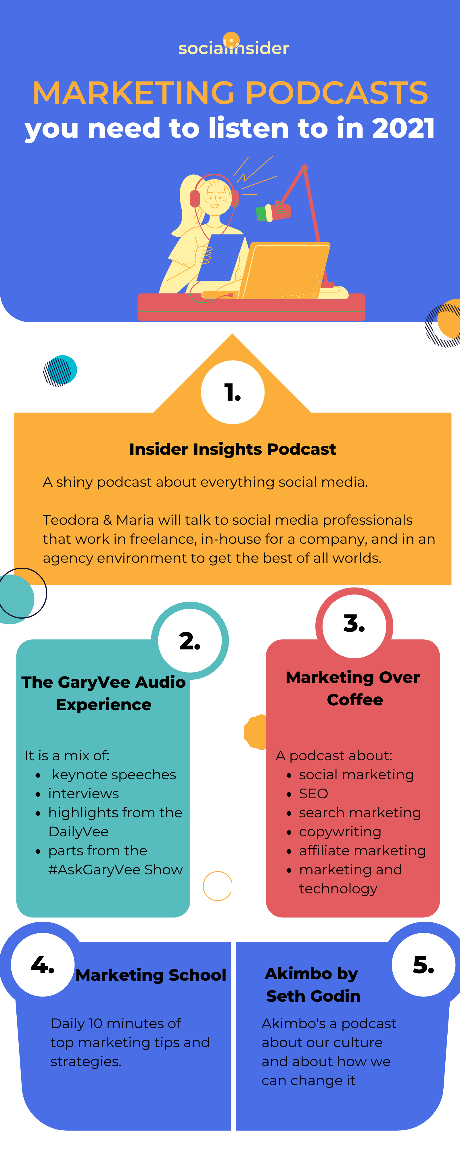 5 Marketing Podcasts You Need to Listen to in 2021 Image