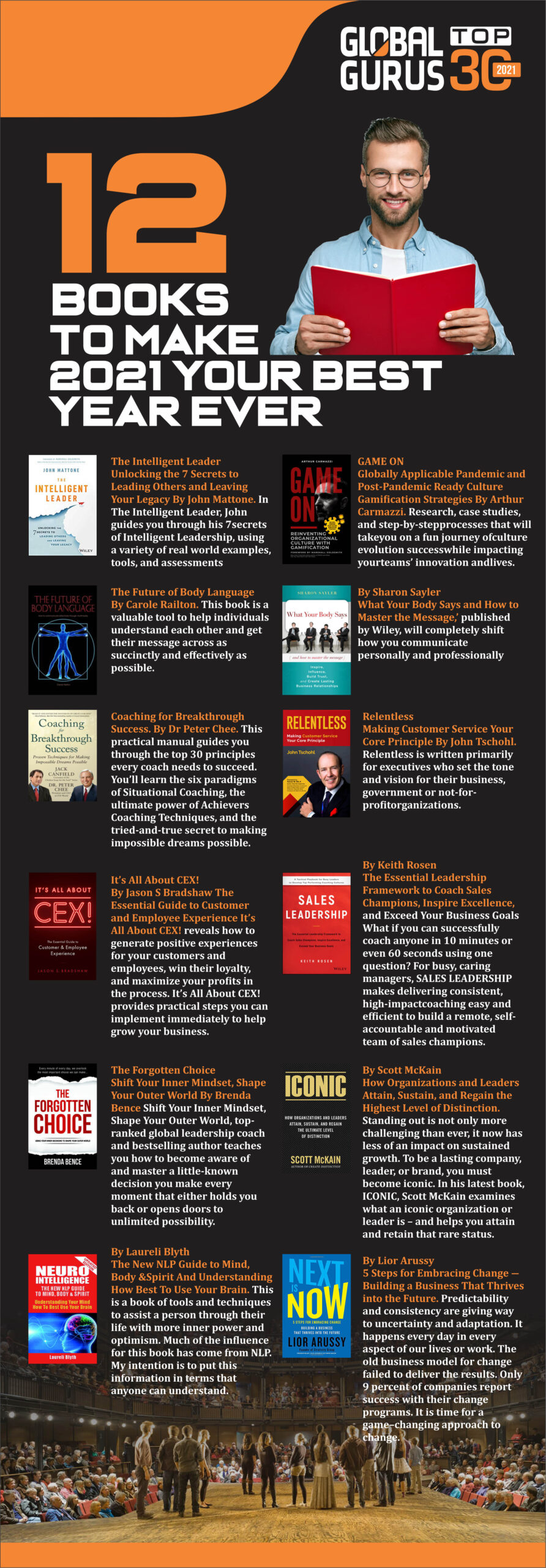 Infographic of Global Gurus 12 Books to make 2021 your Best Year Ever Image