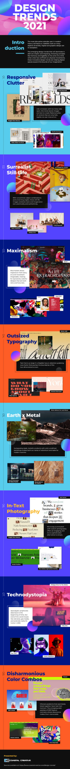 Digital and Graphic Design Trends 2021 Image