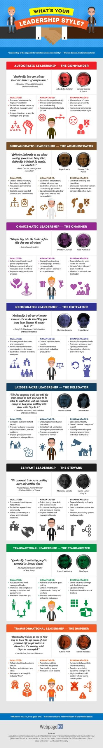 What's Your Leadership Style? Infographic